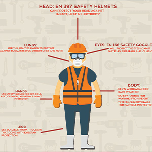 Learn About Accidents in the Workplace with Our Infographic